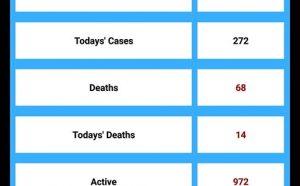 coronavirus mobile tracker app