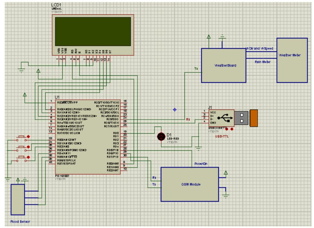 weather monitoring system circuit design