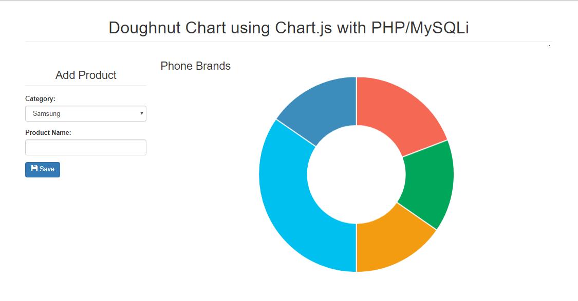 Doughnut Chart using Chart.js with PHP/MySQLi | Free ...