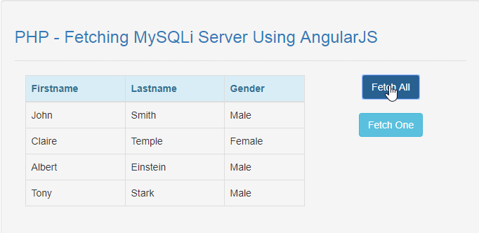 How to Fetch MySQL Data Using AngularJS in PHP