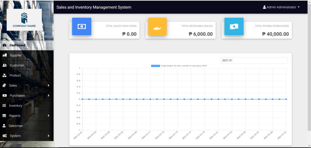sales and inventory management system free download