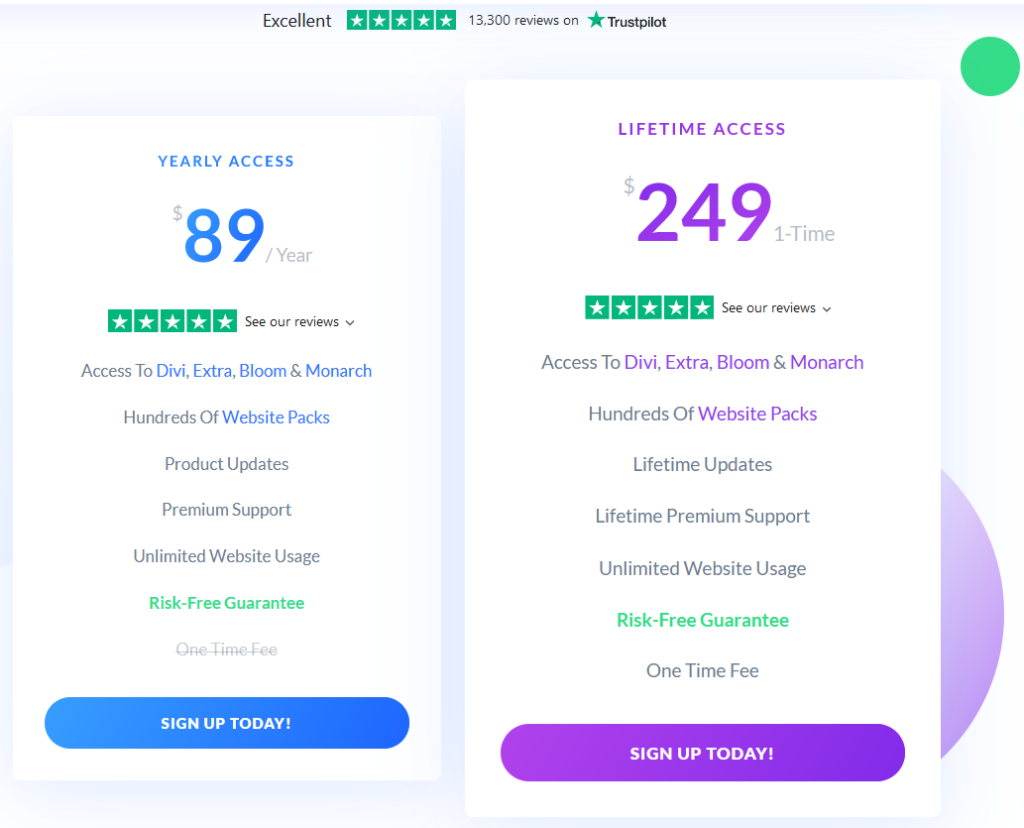 divi builder premium wordpress plugin