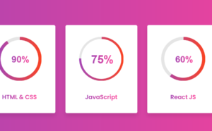 Responsive Circular Progress Bar